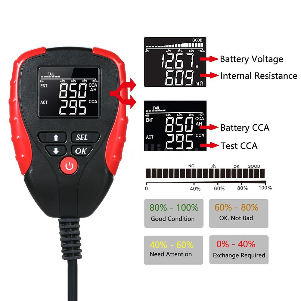 Digital 12V Car Battery Tester Automotive Battery Load Tester and Analyzer of Battery Life Percentage,Voltage Resistance and CCA Value